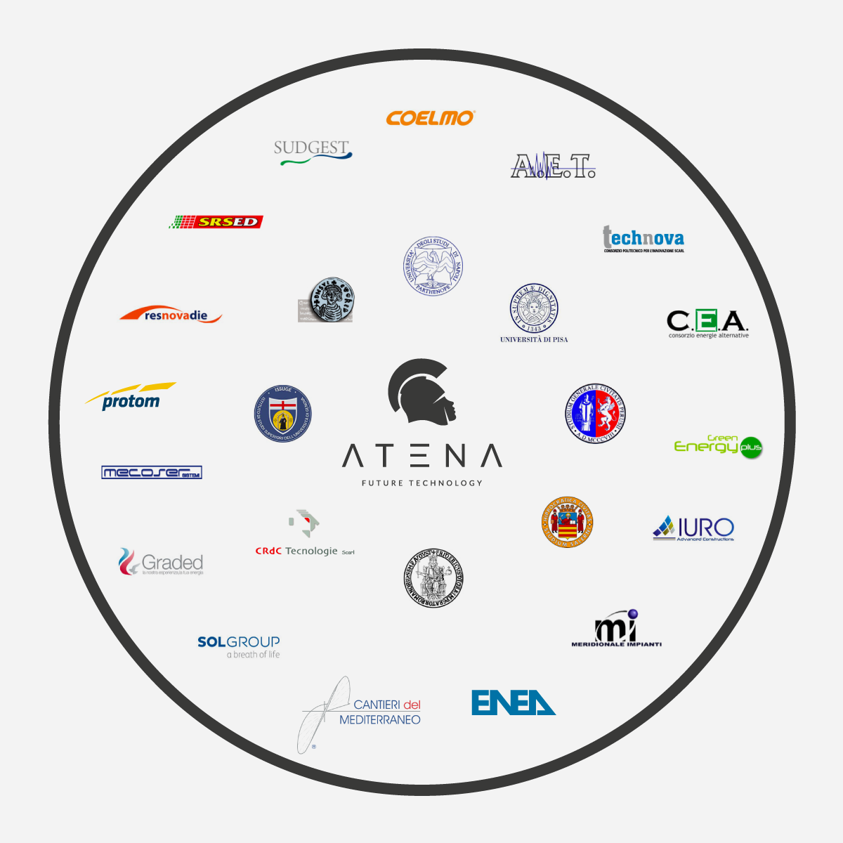 Consorzio Atena Partners